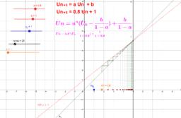 Suite arithmético-géométrique