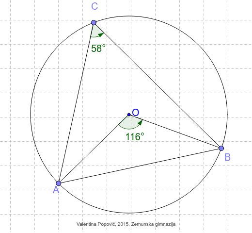 Centralni i periferijski ugao Pritisnite Enter za pokretanje.