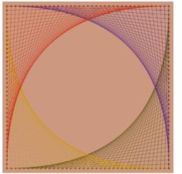 Hilograma cuatro parábolas