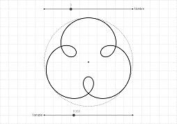 Courbe Épicycloïde