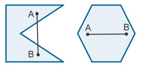 As imagens ilustram um polígono não convexo, à esquerda, e um[b]polígono[/b][b]convexo[/b]à direita.