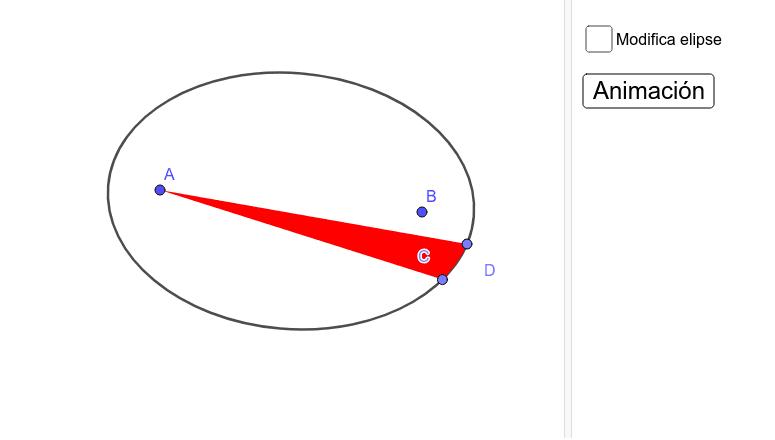 Mueve cualquiera de los puntos A, B, C o D y el O para modificar la elipse