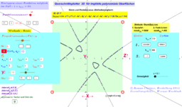 Querschnittsplotter implizite polynomiale Flächen (3_1a)