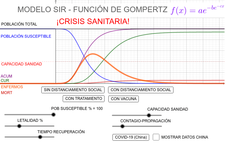 EPIDEMIAS: Modelo SIR - Función de Gompertz Press Enter to start activity