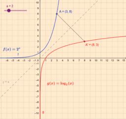 Comparando la exponencial y la logarítmica
