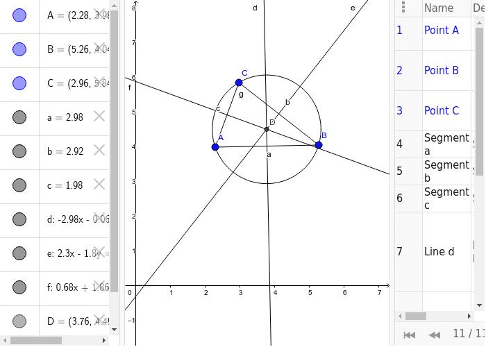 Sentrum for den omskrevne sirkel dannet av midtnormalene i en tilfeldig trekant