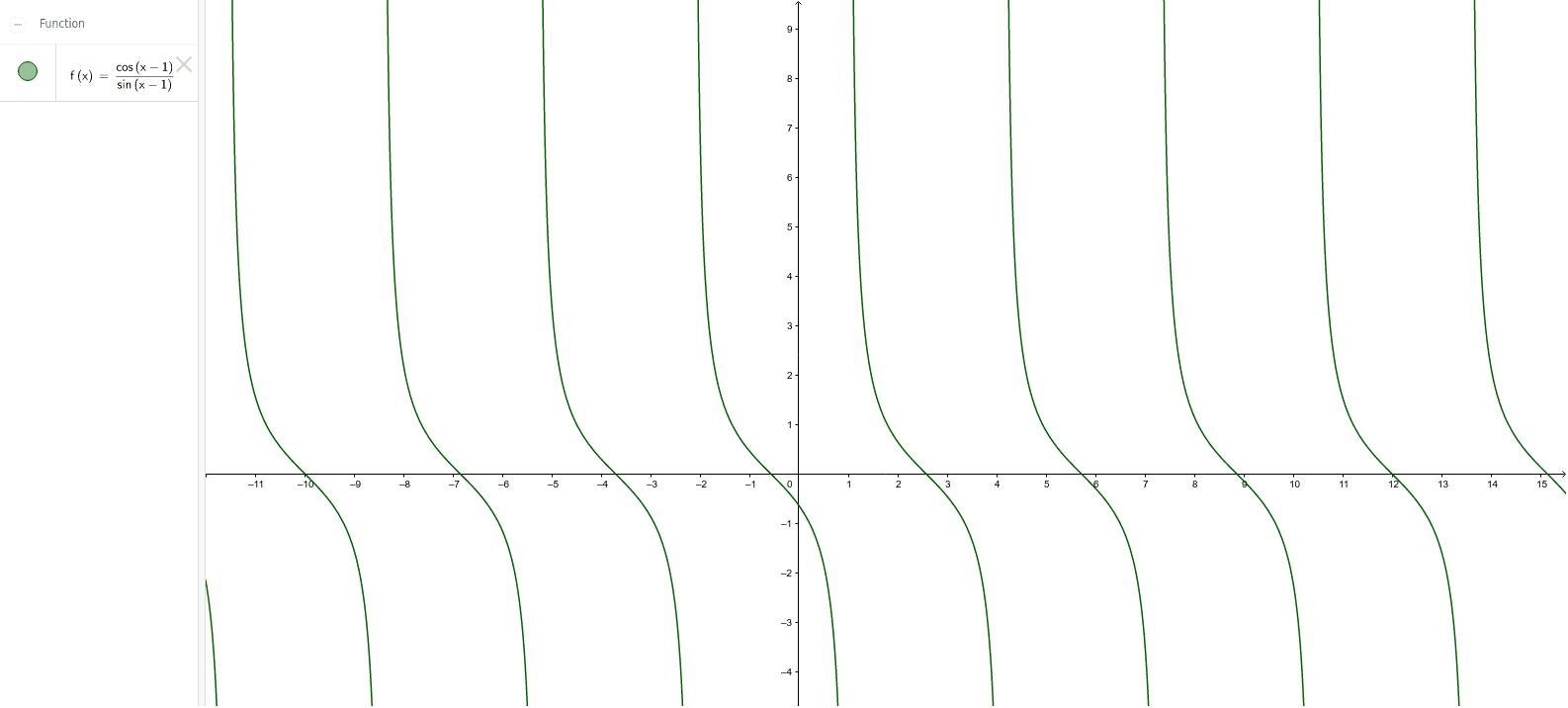 """f(x)=(cos(x-1))÷(sin(x-1)) Tapez """"Entrée"""" pour démarrer l'activité"""
