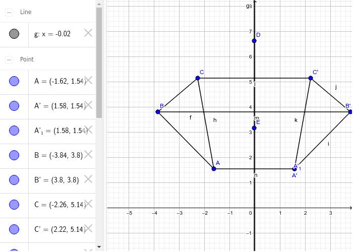 Simetría prueba Presiona Intro para comenzar la actividad