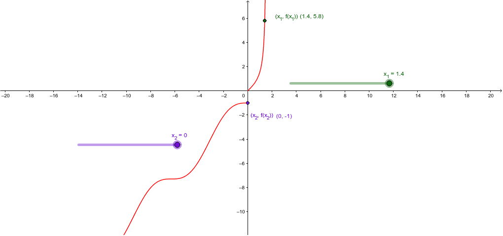 1/(3-x)