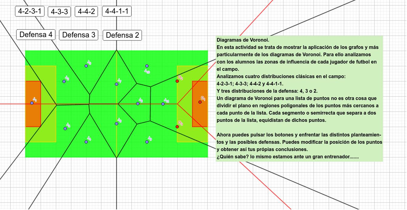 Juega a ser entrenador con los diagramas de Voronoi