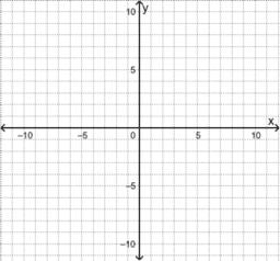 90/180 degree rotations