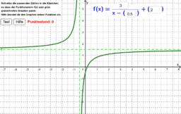 Graphen von Bruchfunktionen II (Graph -> Funktionsterm)