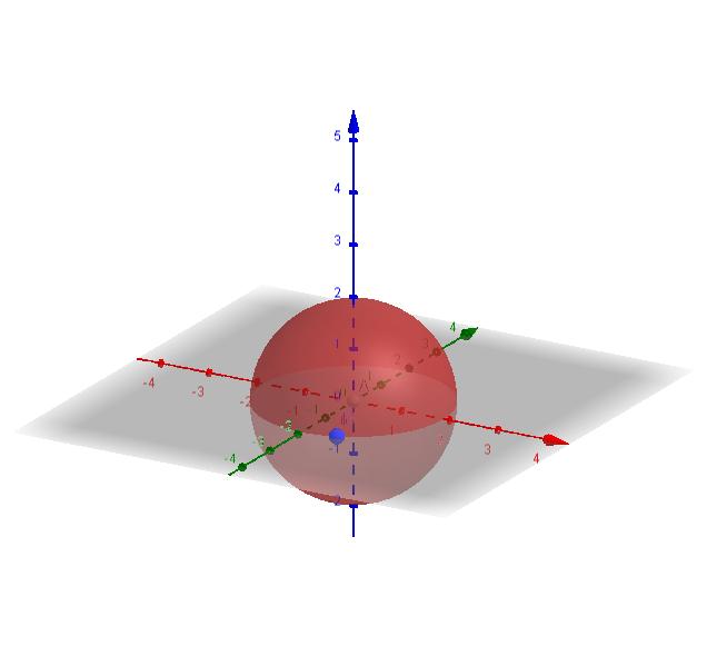 Učenici uočavaju loptu u nešto drugačijioj sredini.Njihov zadatak je da pokušaju da se sete gde su sve uočili (na kojim predmetima)ovo geometrijsko telo?