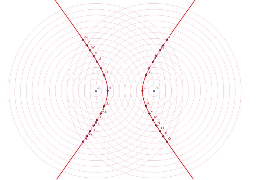 雙曲線1--焦點法 按 Enter 开始活动