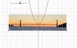 Parabeln Strecken Golden Gate Bridge