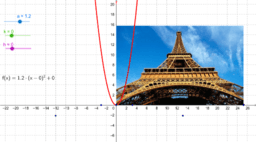Eiffel Tower Parabola