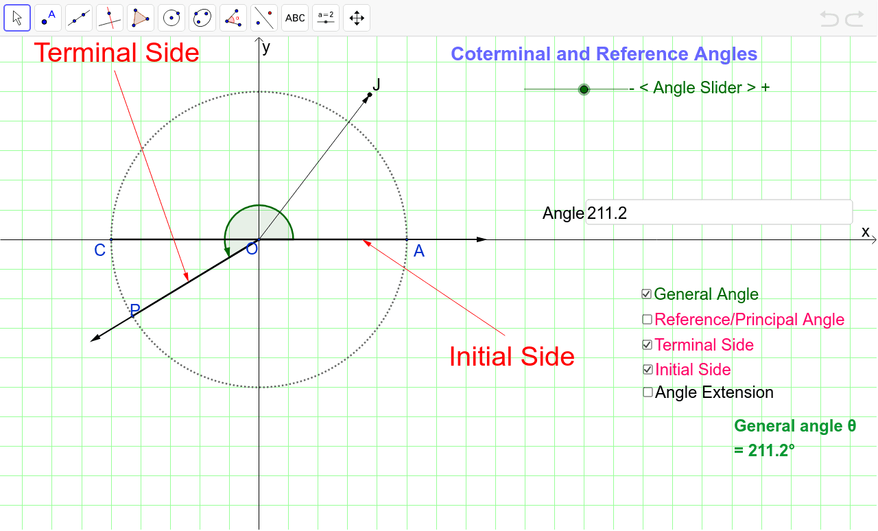 Finding Co Terminal And Reference Angles Geogebra