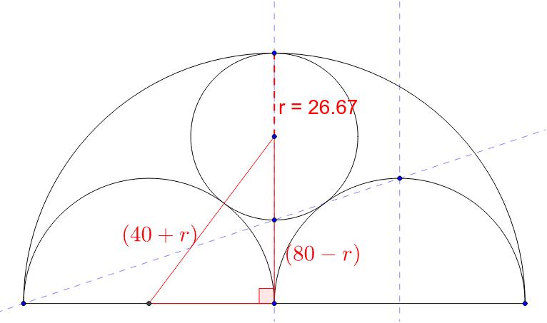 Vis at radien til sirkelen er 26,67 cm