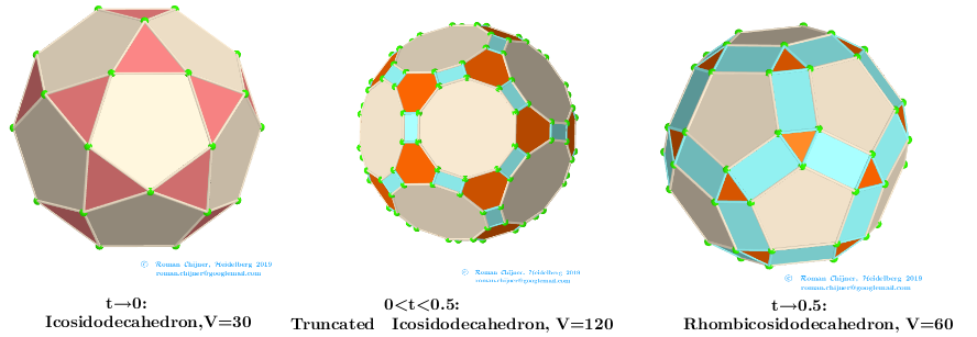 [size=85][url=http://dmccooey.com/polyhedra/Icosidodecahedron.html]http://dmccooey.com/polyhedra/Icosidodecahedron.html[/url] [url=http://dmccooey.com/polyhedra/TruncatedIcosidodecahedron.html]http://dmccooey.com/polyhedra/TruncatedIcosidodecahedron.html[/url] [url=http://dmccooey.com/polyhedra/Rhombicosidodecahedron.html]http://dmccooey.com/polyhedra/Rhombicosidodecahedron.html[/url][/size]