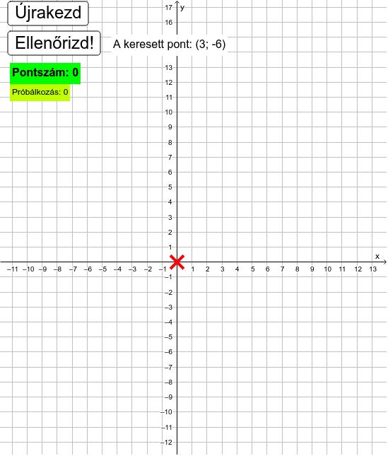 Keresd meg az adott koordinátájú pontot! Press Enter to start activity