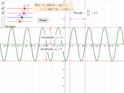 Sinus - Amplitude, periode, faseforskyvning, likevektslinje