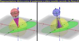 Rappresentazione sferico-conica dei quaternioni