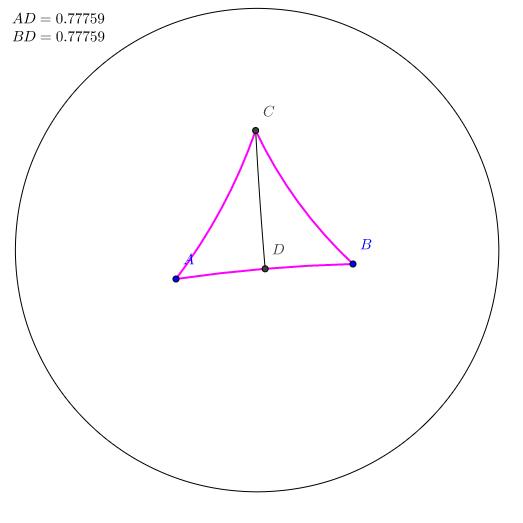 Euclid's Tenth Proposition in the Poincaré Disk