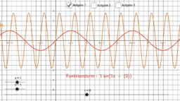 Eigenschaften der Trigonometrischen Funktionen