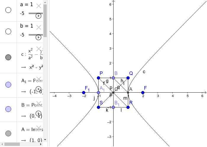 Melukis grafik hiperbola berpusat di titik (0,0) Press Enter to start activity