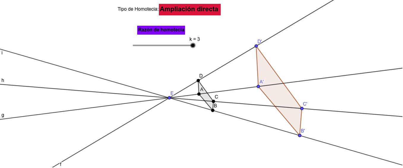 La construcción nos permite reconocer los tipos de homotecia en base a la razón k. El cuadrilátero inicial esta dado por ❏ABCD y sus puntos se pueden manipular.