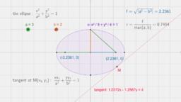an ellipse (equation)