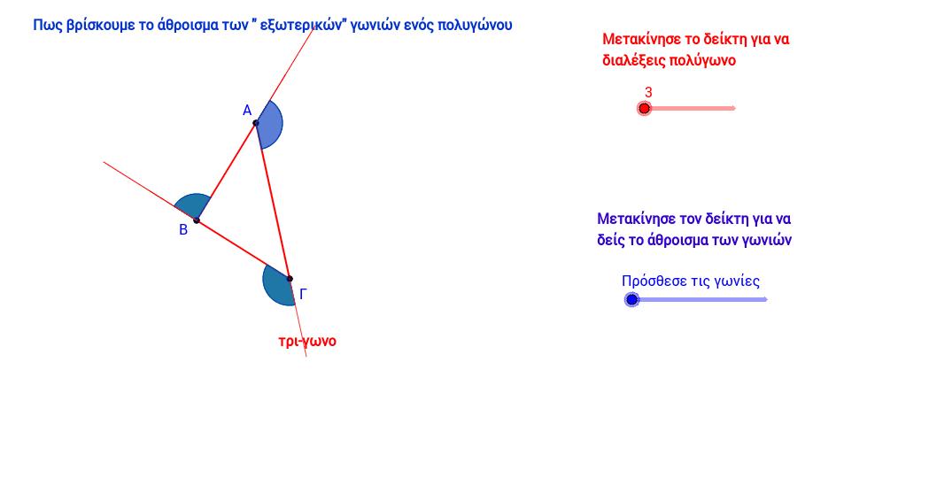Αθροισμα εξωτερικών γωνιών πoλυγώνου