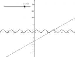sine 곡선과 그에 대한 접선