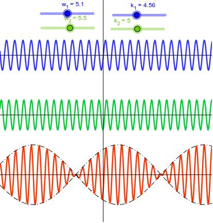 Cuando dos ondas de la misma amplitud se encuentran, se produce el fenómeno de interferencia Presiona Intro para comenzar la actividad