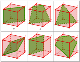 Distintas secciones planas de un cubo