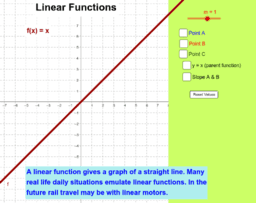 Simple Linear Function y = mx