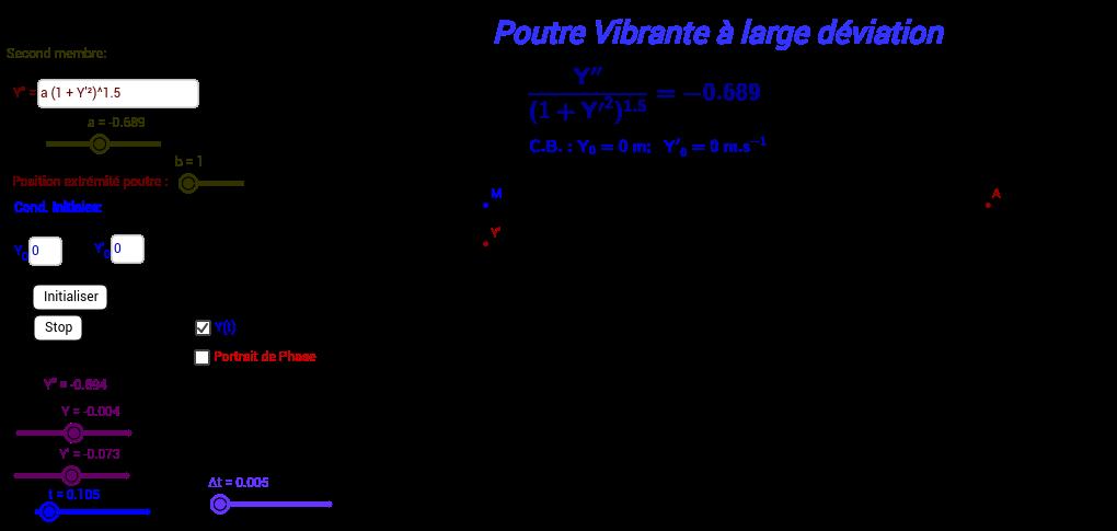 Equations différentielles non linéaires du 2e ordre