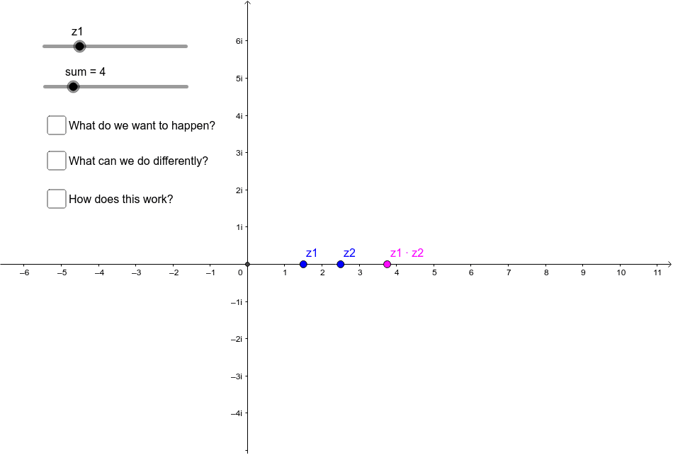Two numbers whose sum is 4 and whose product is 8