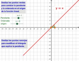 Función lineal. Pendiente y ordenada en el origen