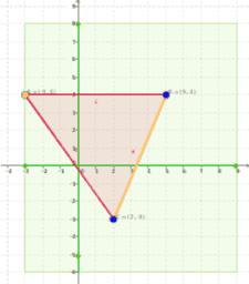 Área del triángulo (en coordenadas, con geometría analítica)