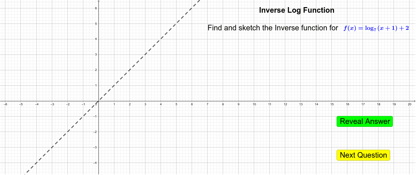 Inverse Log Function Press Enter to start activity