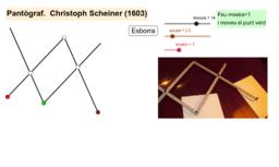Pantògraf. Cristoph Scheiner (1603)