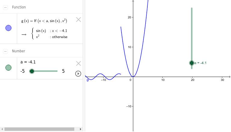 Exemplo de uma função definida por partes, que foi construída digitando-se no campo de entrada o comando Se[x  < a, sen(x), x²]