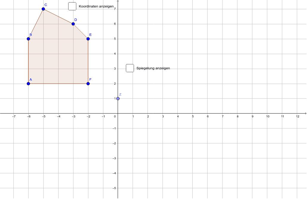 a) Lies die Koordinaten der Punkte A-F sowie Z ab. (Kontrolliere anschließend). Spiegele anschließend die Figur am Punkt Z und gib die Spiegelkoordinaten an. Drücke die Eingabetaste um die Aktivität zu starten
