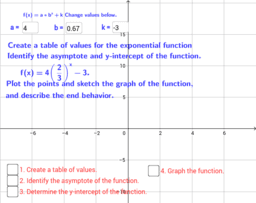 Create table of values &  find key features(exponential fn.)