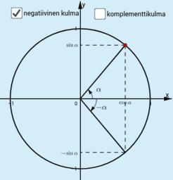 Symmetria kaavat