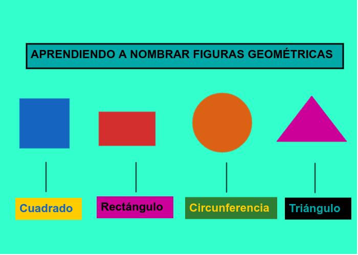 Vamos a aprender a nombrar figuras geométricas Presiona Intro para comenzar la actividad
