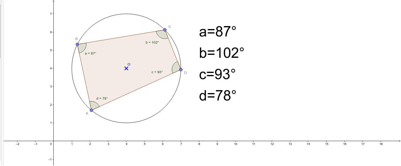 圓內接四邊形 Cyclic Quadrilateral