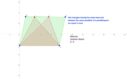 Areas of Parallelograms and Triangles