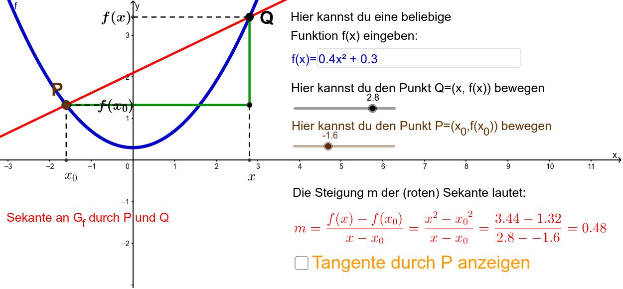Differentialquotient beliebiger Funktionen